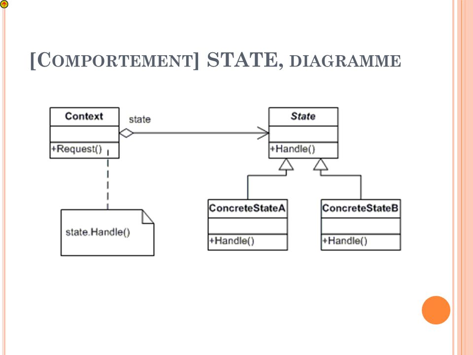 [Comportement] STATE, diagramme